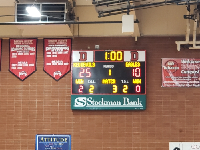 scoreboard of volleyball game