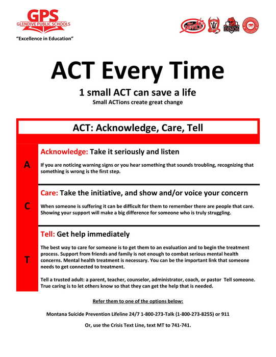 ACT Every time Sheet