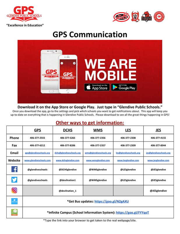 GPS Communication